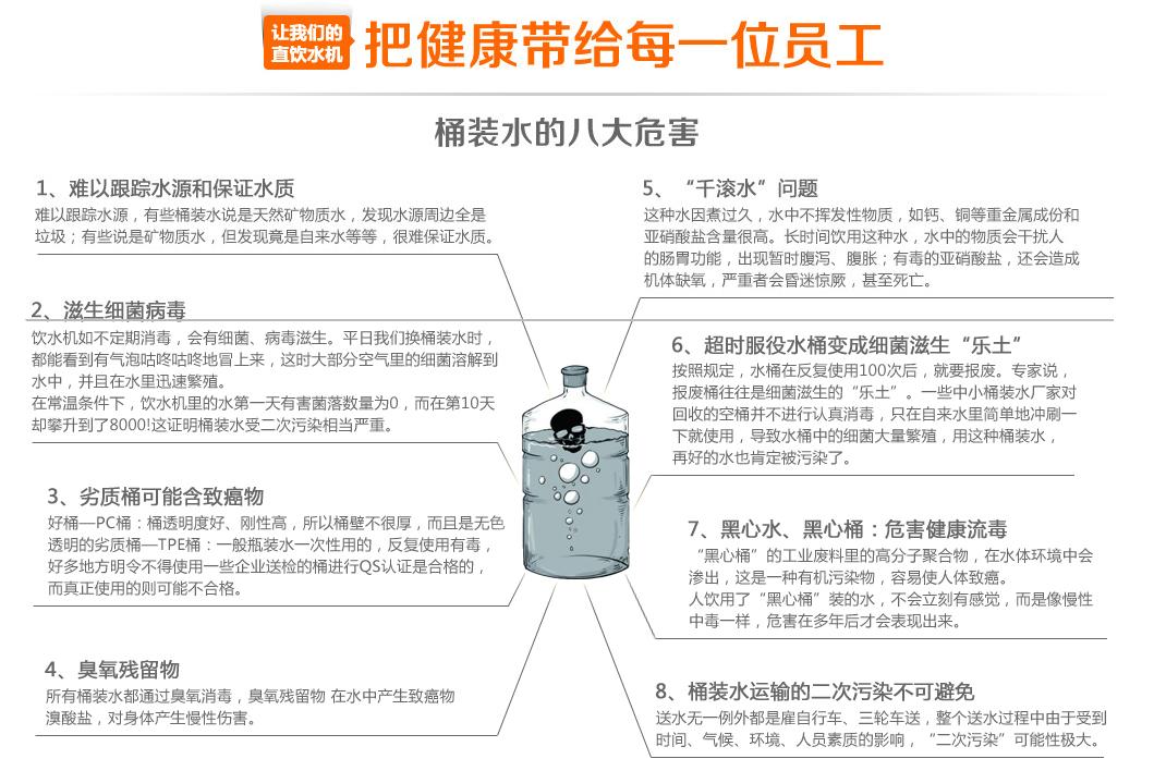 大迈图说桶装水的八大危害